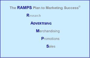 RAMPS Advertising Exhibit